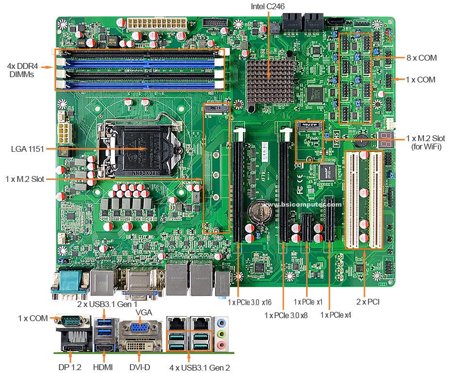 IMB-C246J Motherboard